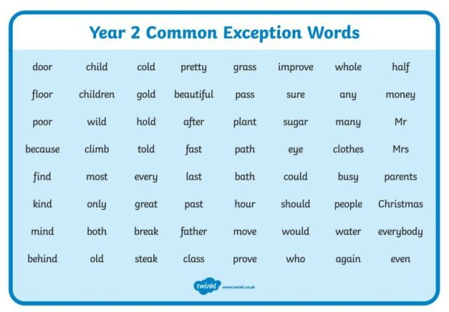 Image result for year 2 common exception words